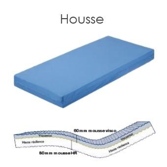 housse pour matelas invacare viscomixt disponible sur. Black Bedroom Furniture Sets. Home Design Ideas