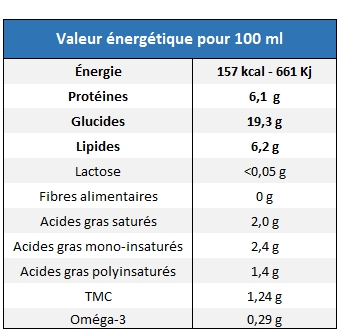 Nestlé Isosource® ENERGY