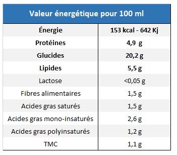 Nestlé Isosource® SOJA ENERGY FIBRES complément alimentaire personnes âgées