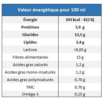 Nestlé Isosource® STANDARD Fibres supplément alimentaire personnes âgées diététique
