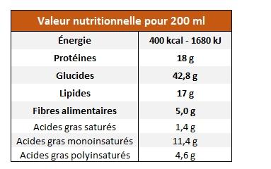Nestlé Resource® 2.0 + Fibre complément alimentaire nutritif personnes âgées seniors facilement assimilable