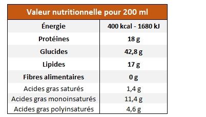 Nestlé Resource® 2.0 sans fibres complément alimentaire nutritif personnes âgées séniors