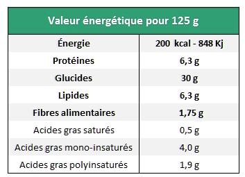 nestlé energy fruit complément alimentaire nutrition personnes âgées protéines calories minéraux seniors